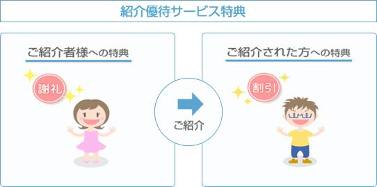 紹介優待サービス特典